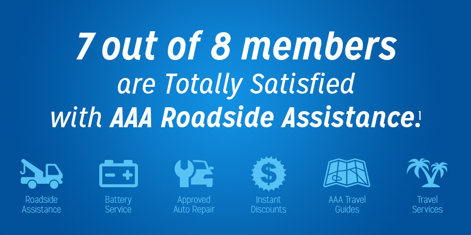 Aaa Towing Cost >> AAA Membership Benefits, Cost & Services | Roadside Assistance Plans